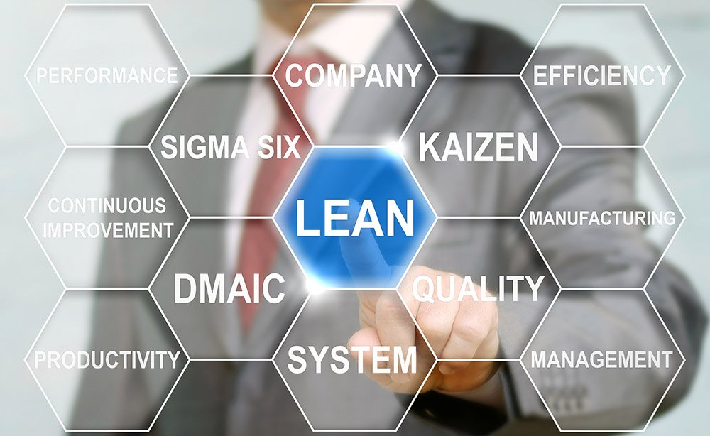 The Vehicle Needed to Drive ERP Optimization and Digital Transformation is called Lean!